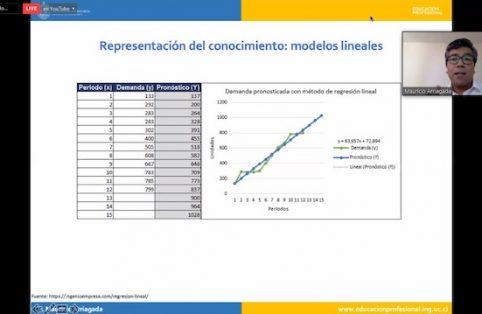 Webinar UC: «Cómo generar valor desde los datos»