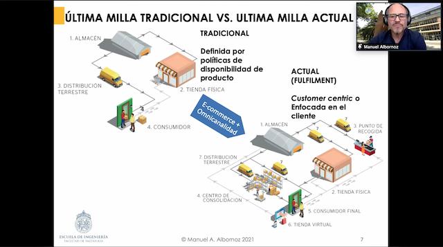 Webinar UC: «La logística en la última milla y reactivación post pandemia»